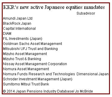 KKR new active equities mandates